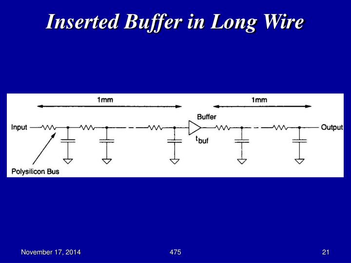 Inserted Buffer in Long Wire