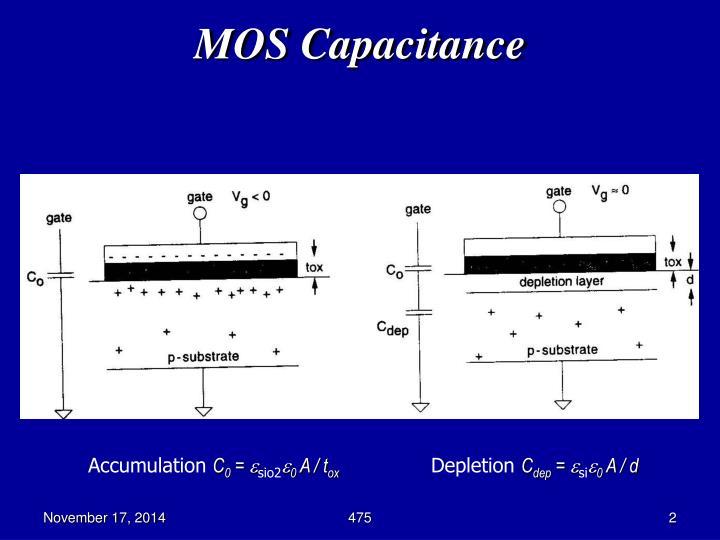 MOS Capacitance
