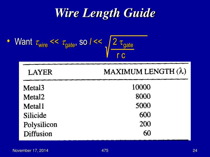 Wire Length Guide