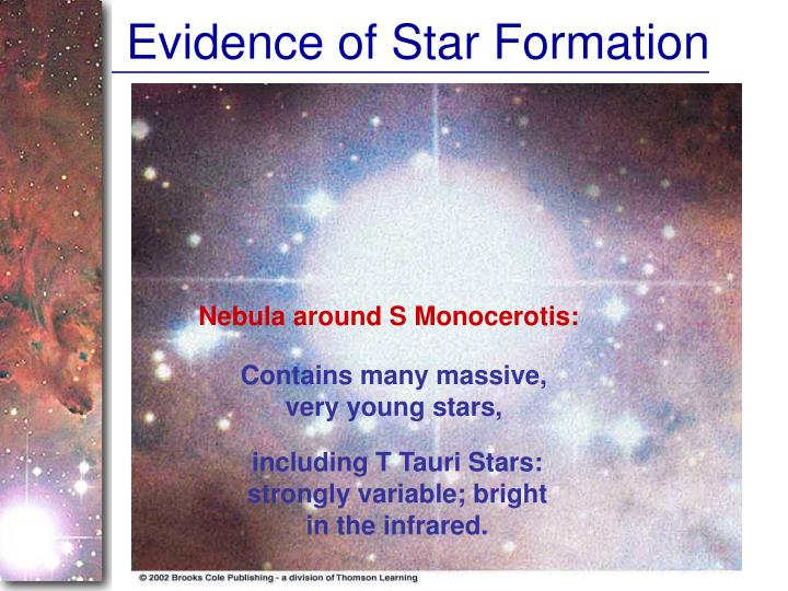 Evidence of Star Formation