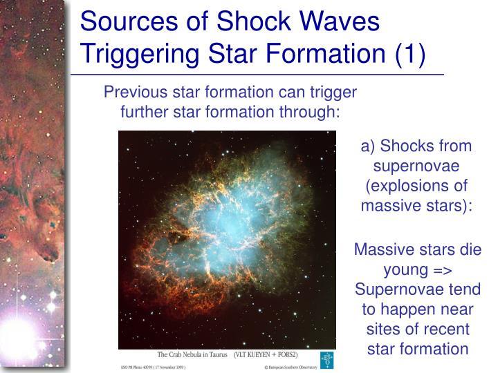 Sources of Shock Waves Triggering Star Formation (1)