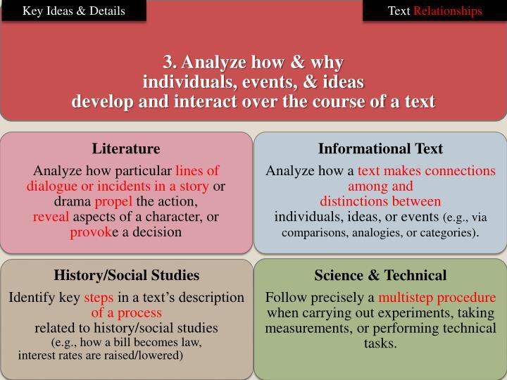 Key Ideas & Details