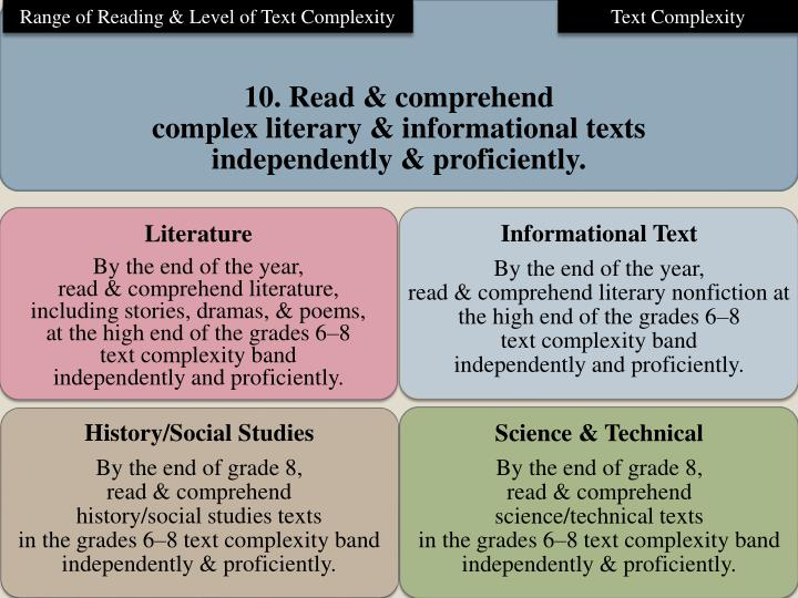 Range of Reading & Level of Text Complexity