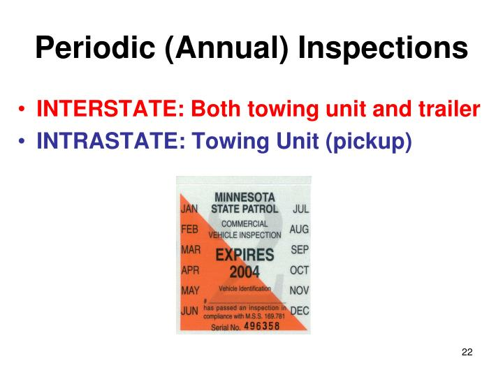 Periodic (Annual) Inspections