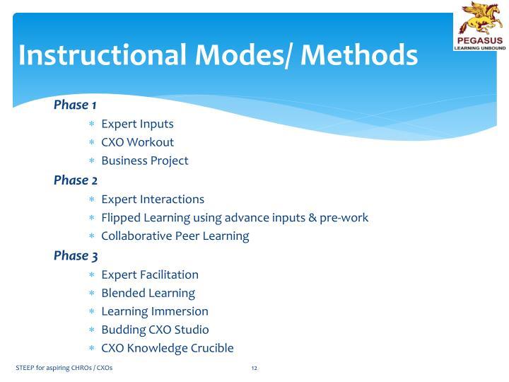 Instructional Modes/ Methods