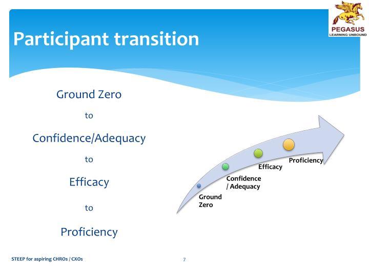 Participant transition