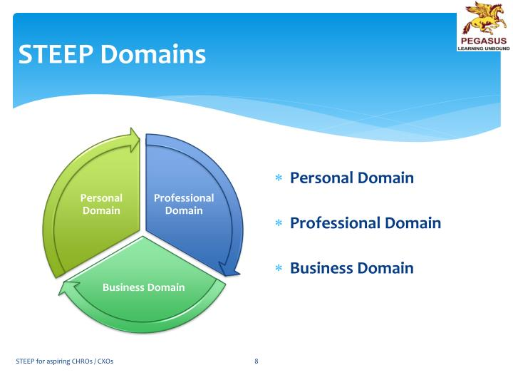 STEEP Domains