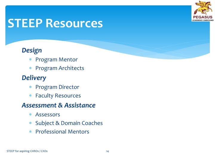 STEEP Resources