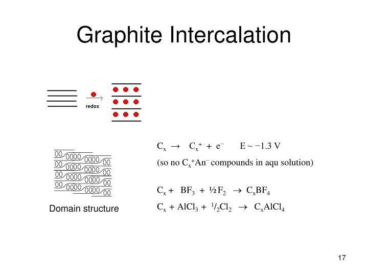 Graphite Intercalation
