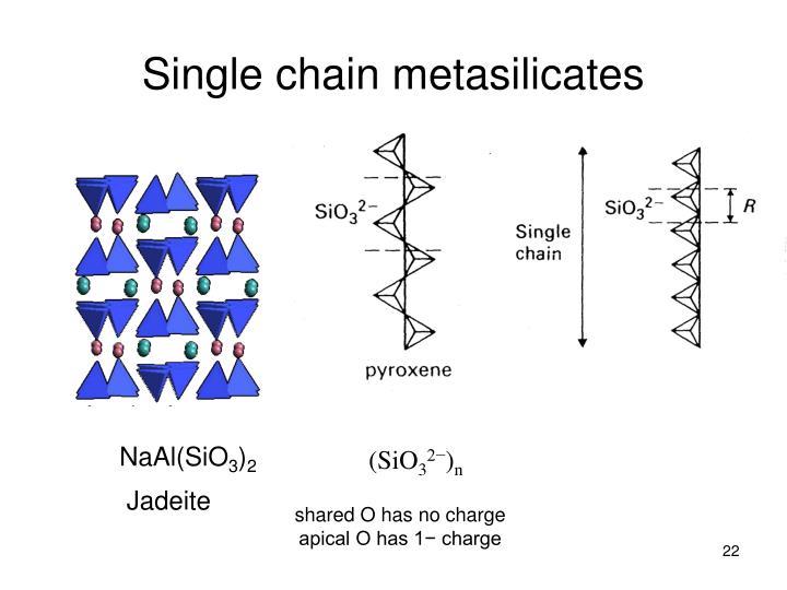 Single chain metasilicates