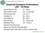 acquired company performance 30 45 days