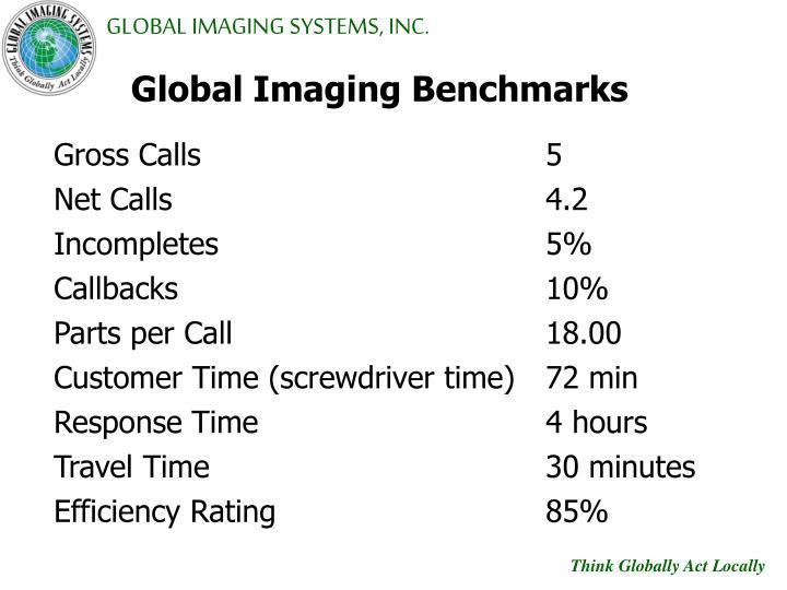 Global Imaging Benchmarks
