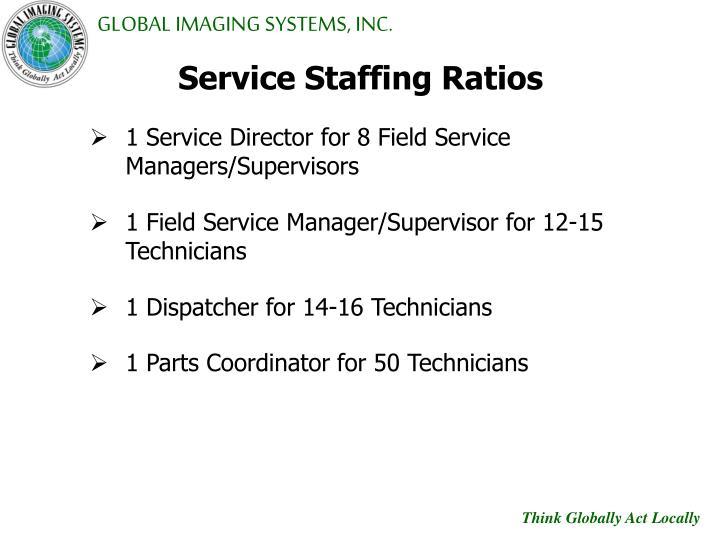 Service Staffing Ratios