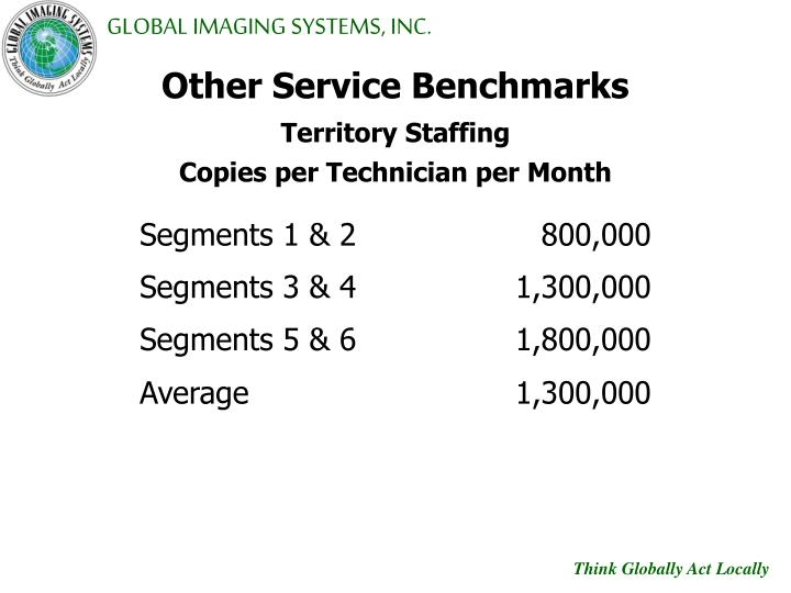 Other Service Benchmarks