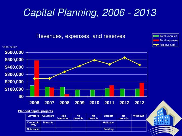 Capital Planning, 2006 - 2013