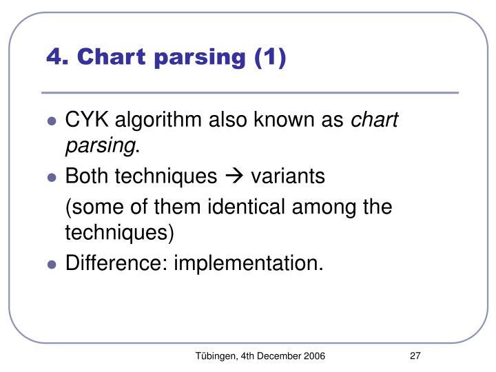 4. Chart parsing (1)