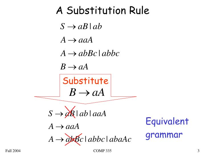A Substitution Rule
