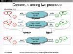 consensus among two processes