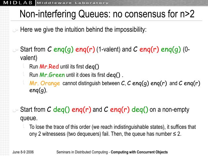 Non-interfering Queues: no consensus for n>2