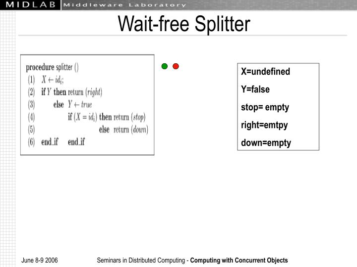 Wait-free Splitter