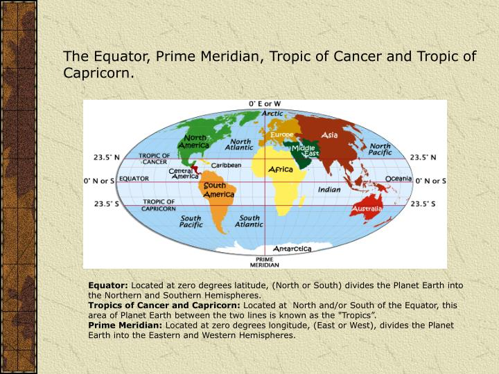 The Equator, Prime Meridian, Tropic of Cancer and Tropic of Capricorn.
