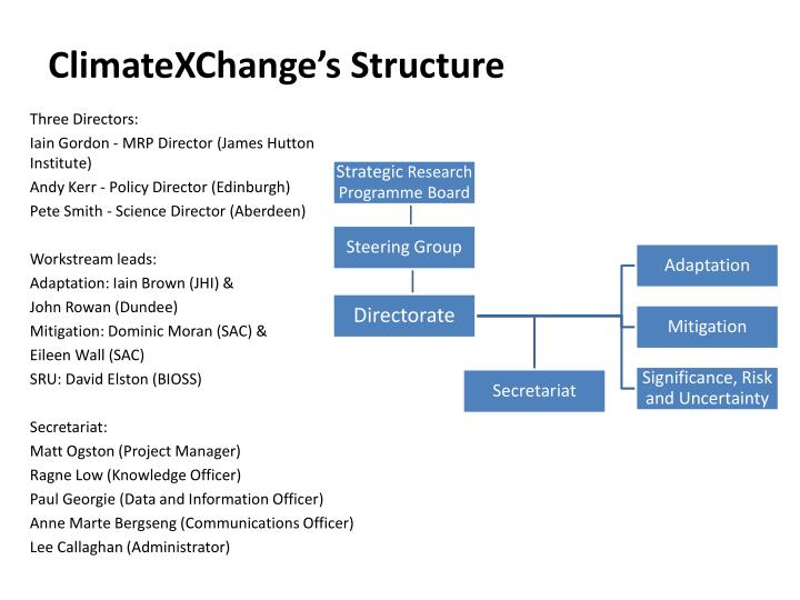 ClimateXChange's Structure