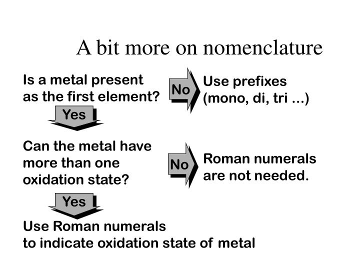 A bit more on nomenclature