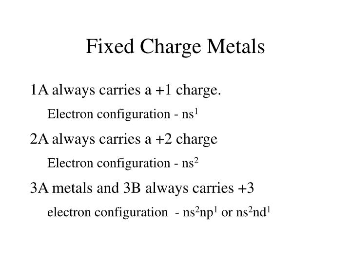 Fixed Charge Metals