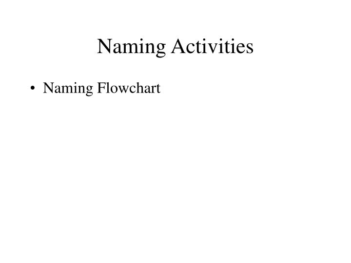 Naming Activities