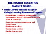 the higher education market space1