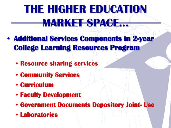 THE HIGHER EDUCATION MARKET SPACE…