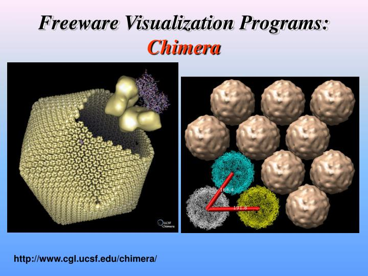 Freeware Visualization Programs: