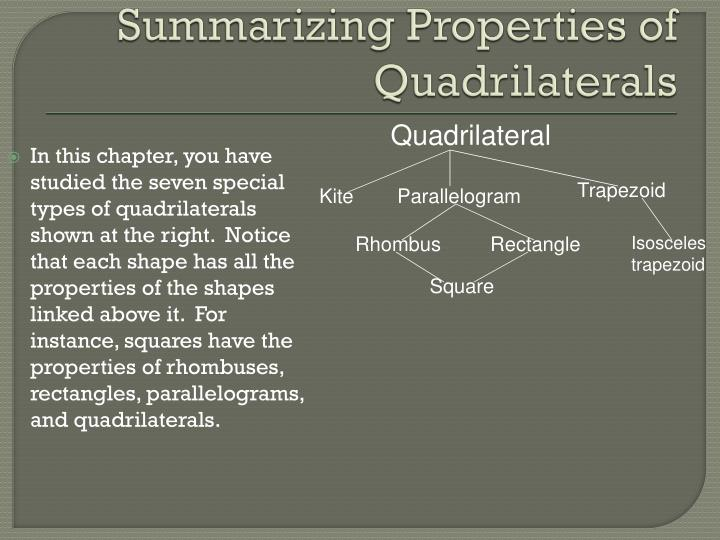 In this chapter, you have studied the seven special types of quadrilaterals shown at the right.  Notice that each shape has all the properties of the shapes linked above it.  For instance, squares have the properties of rhombuses, rectangles, parallelograms, and quadrilaterals.
