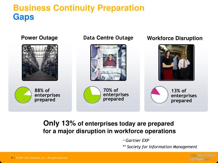 Business Continuity Preparation