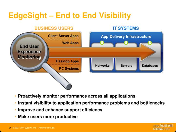 Proactively monitor performance across all applications