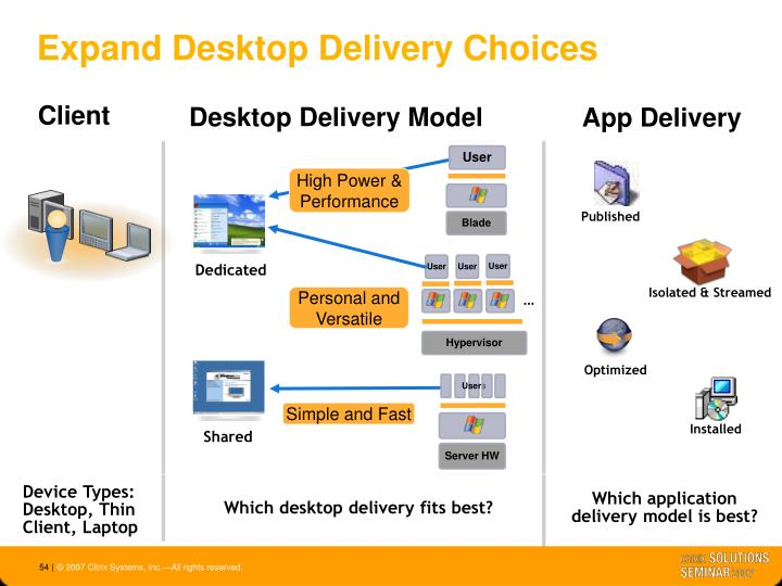 Expand Desktop Delivery Choices
