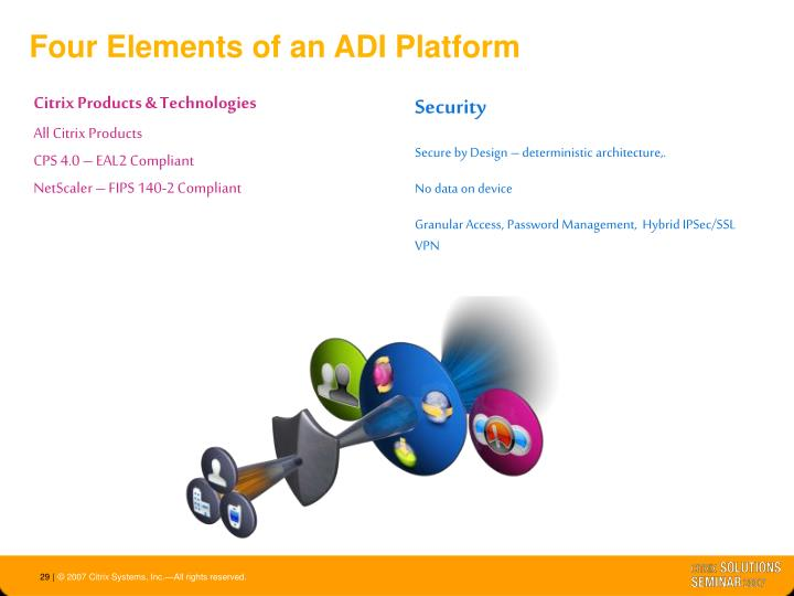 Four Elements of an ADI Platform