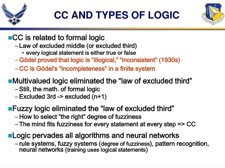 CC AND TYPES OF LOGIC