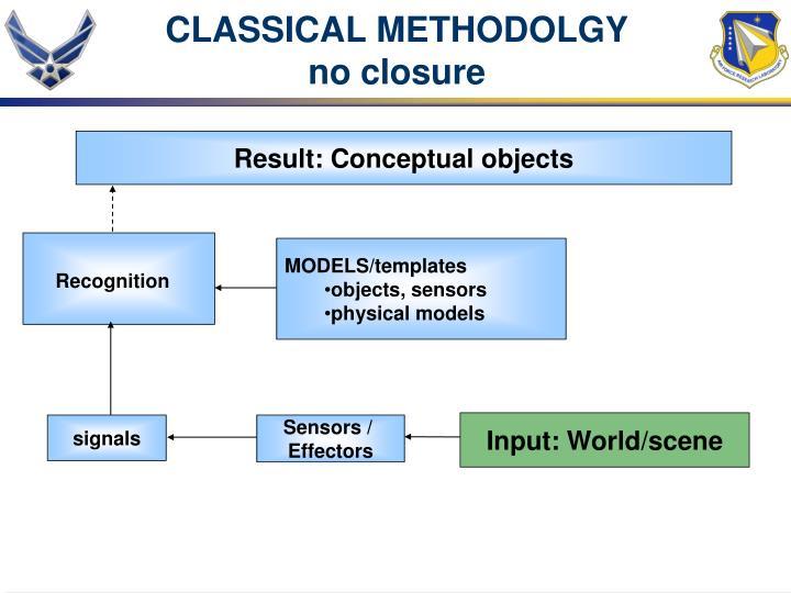 CLASSICAL METHODOLGY