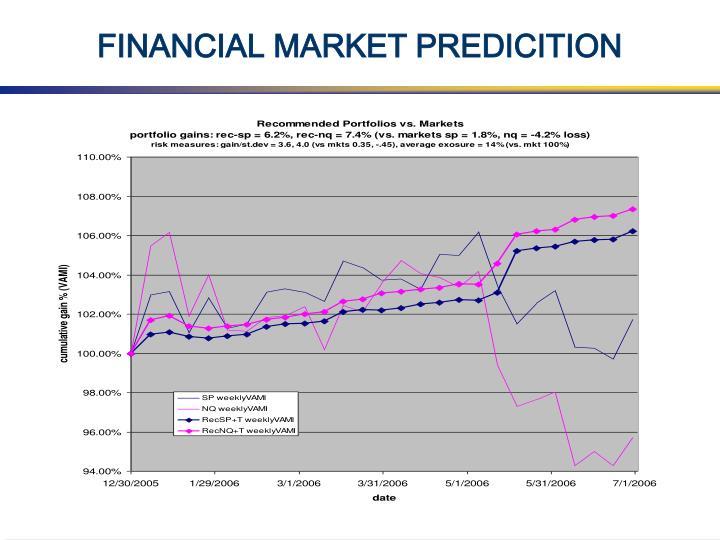 FINANCIAL MARKET PREDICITION