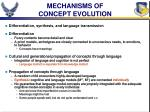 mechanisms of concept evolution