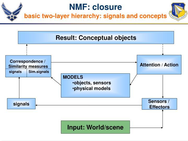 NMF: closure