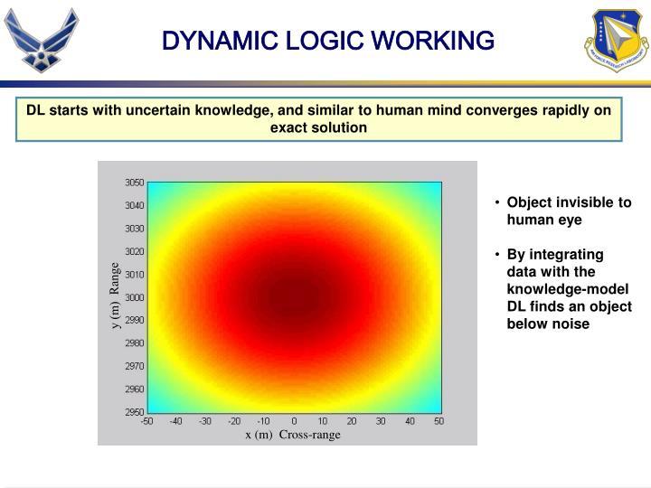DYNAMIC LOGIC WORKING