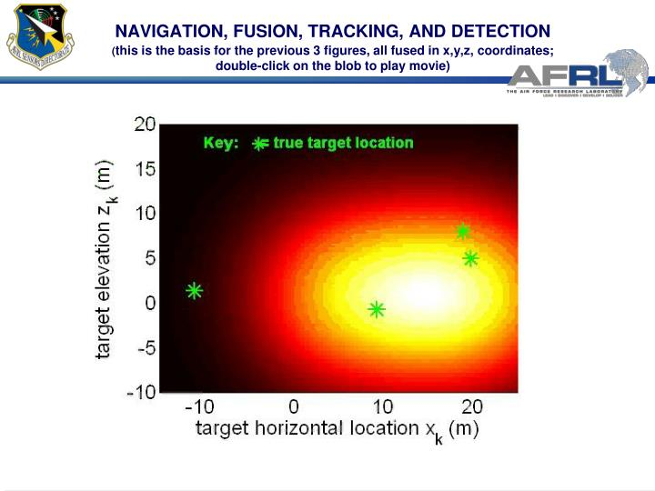 NAVIGATION, FUSION, TRACKING, AND DETECTION
