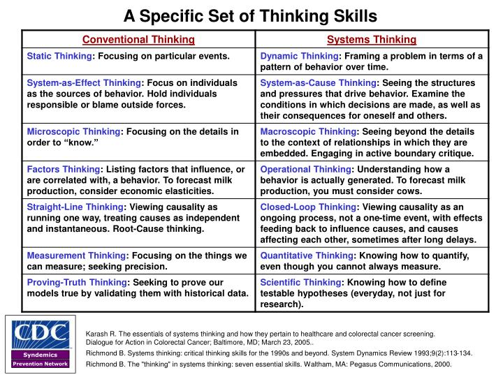 A Specific Set of Thinking Skills