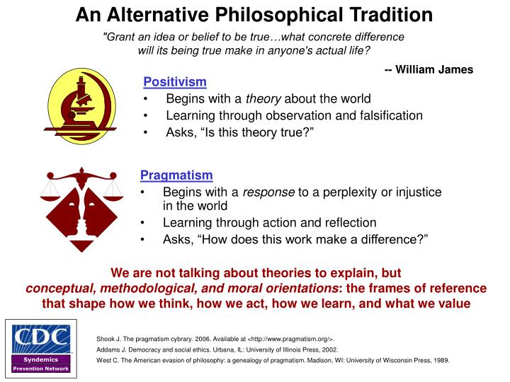 An Alternative Philosophical Tradition