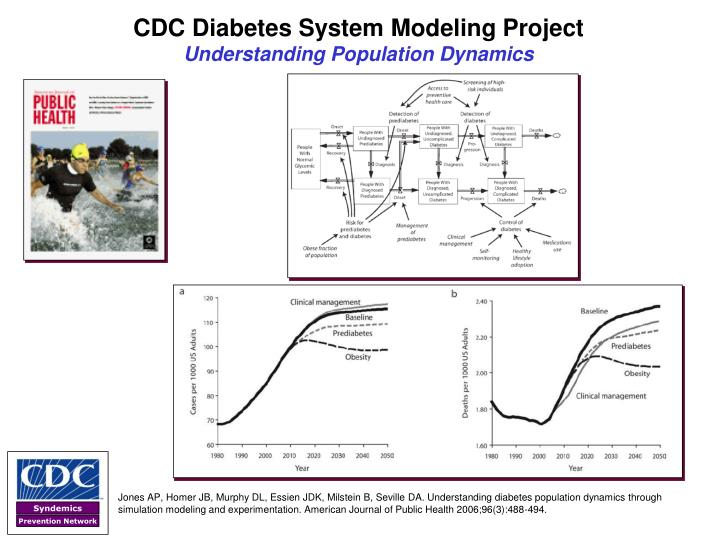 CDC Diabetes System Modeling Project