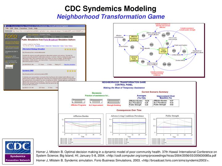 CDC Syndemics Modeling