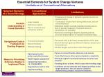 essential elements for system change ventures limitations of conventional alternatives3
