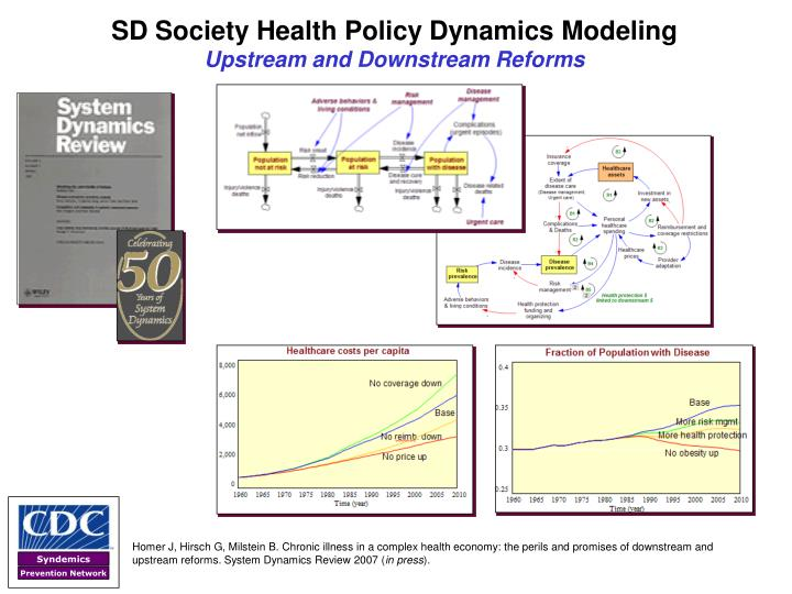 SD Society Health Policy Dynamics Modeling